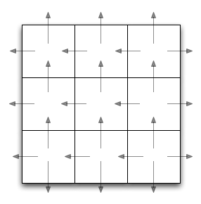 CALayer grid example